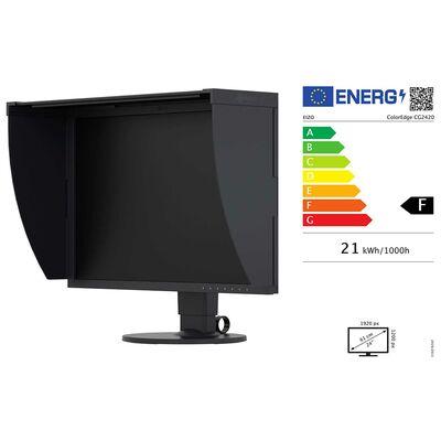 Für weitere Info hier klicken. Artikel: Eizo Monitor CG2420 ColorEdge