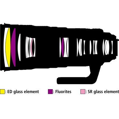 Für weitere Info hier klicken. Artikel: Nikon AF-S Nikkor 120-300mm f/2,8 E FL ED SR VR Nikon FX