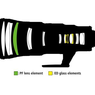 Für weitere Info hier klicken. Artikel: Nikon AF-S Nikkor 500mm f/5,6E PF ED VR Nikon FX