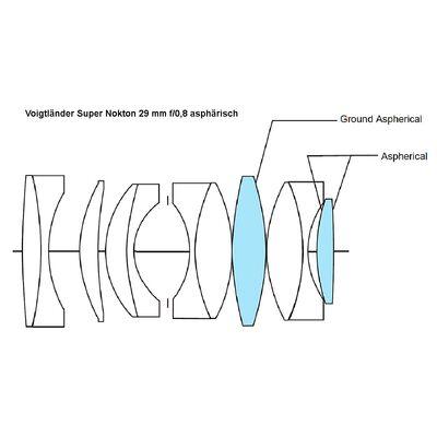 Für weitere Info hier klicken. Artikel: Voigtländer Super Nokton 29 mm, f/0,8 asphärisch, schwarz, Objektiv Micro Four Thirds