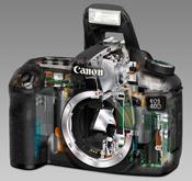 Digitale SLR Kameras