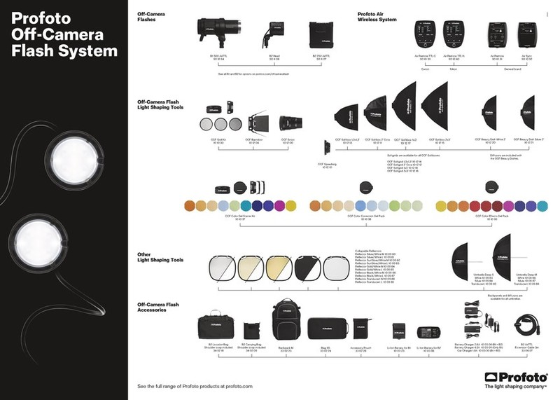 Profoto Off-Camera Flash System - Poster