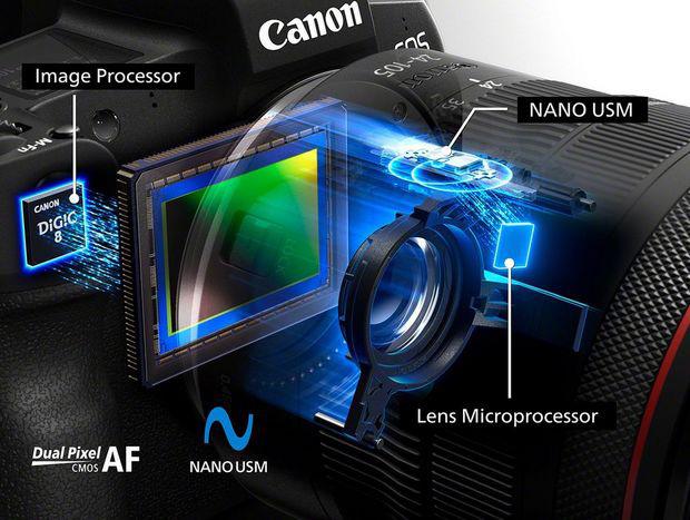Canon R Neuheit Vollformat-System