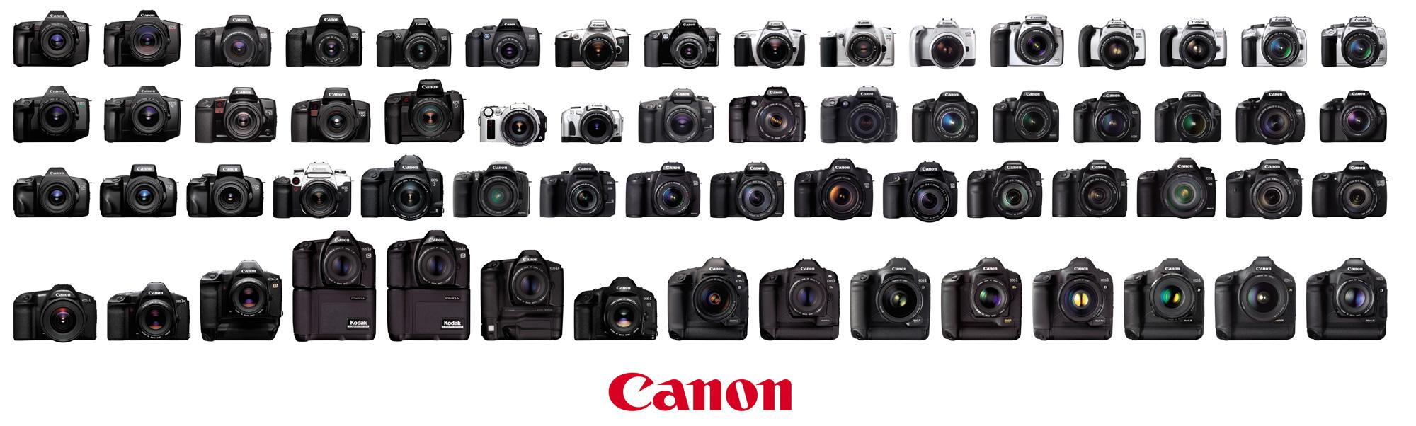 Canon Kameras